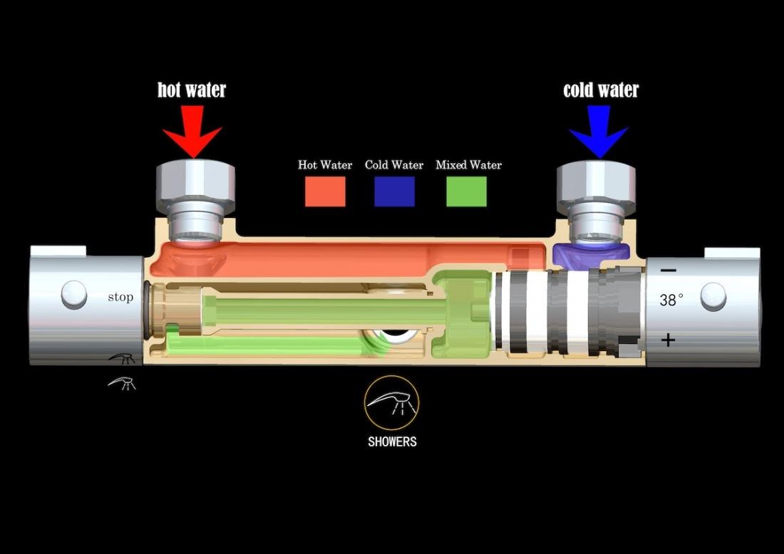 Sprchová baterie Optima bez sprchového setu 150 mm chrom SIKOBST268