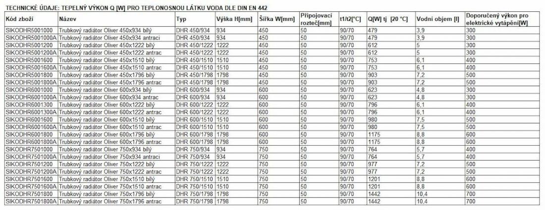 Radiátor kombinovaný Anima Oliver 179x75 cm antracit SIKODHR7501800A