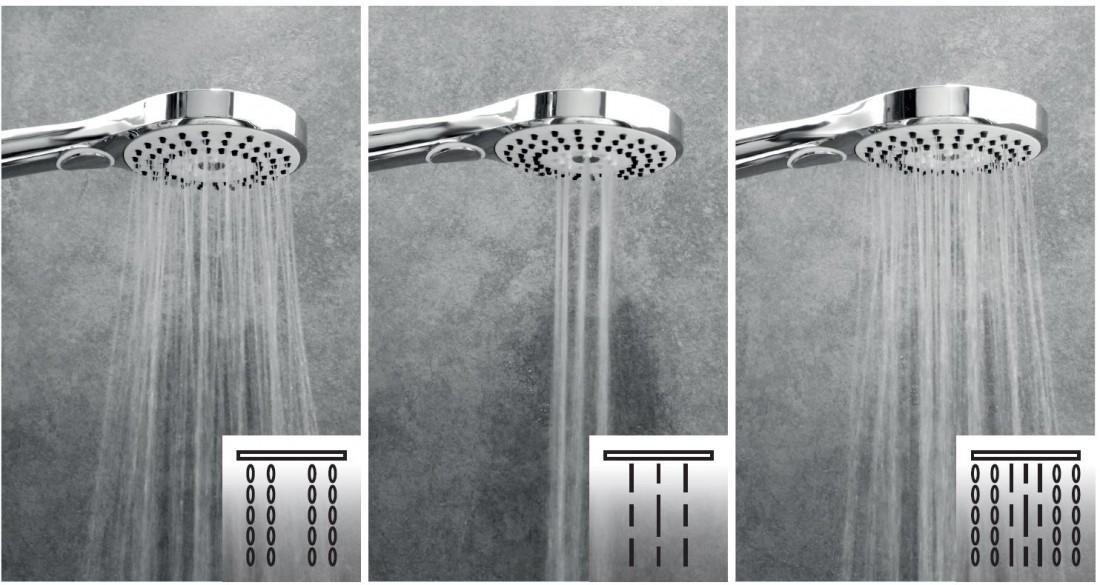 Ruční sprcha Siko chrom SIKOBSRST22