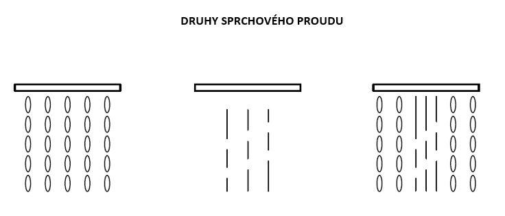 Ruční sprcha Siko chrom SIKOBSRST32